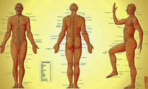 26-Energetic-Spots-Which-will-Liberate-you-From-Pain-Once-And-For-All