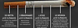 Η διακοπή του καπνίσματος είναι το μεγαλύτερο δώρο στον εαυτό μας