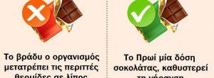 Δεν υπάρχει απαγορευμένη τροφή! Μάθε να τρως το σωστό πράγμα τη σωστή ώρα και δες τη διαφορά!